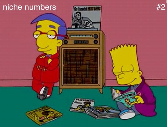 niche numbers 2